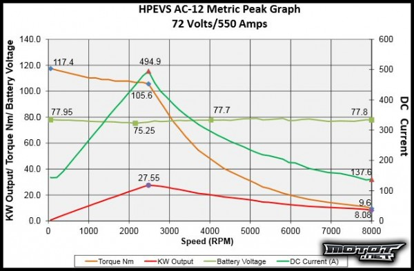 AC-12_Peak_Graph.jpg