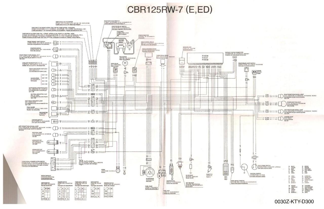2005 Honda 125 Wiring Diagram Circuit Schema Motogadget Cbr Somurich Com 2012 Cr V
