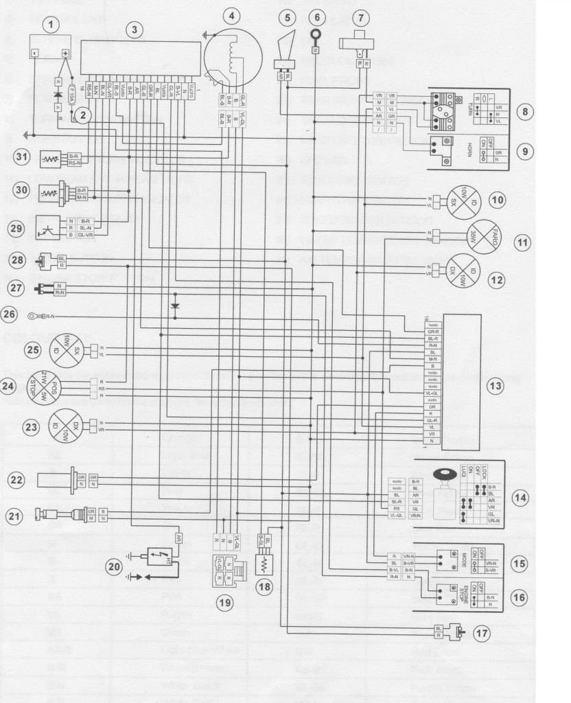 Yamaha Dt50 Wiring Diagram Archive Of Automotive Tt500 Kuva Dt 07 U003e S Hk Kaavio 50 Sm Rh Motot Net R Mx